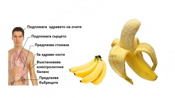 Здравословните свойства на банана