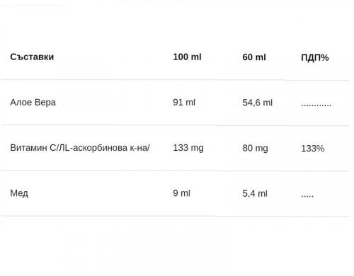 Алое Вера Гел за пиене с 91% сок от Алое Вера и 9% пчелен мед 2