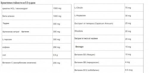 SNS Biotech HemoPump Adrenaline Rush 250g 2