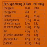 Premium LUX Protein Bars 12 бр. Bodybuilding Warehouse 2