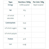 Pandy Protein Crispies 2